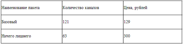 Стоимость кабельного в вашем регионе может отличаться от Москвы и области.