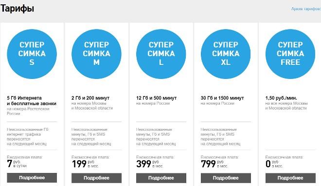 Тарифы Ростелеком на мобильную связь