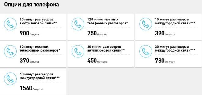 Обмен бонусов Ростелеком на услуги связи