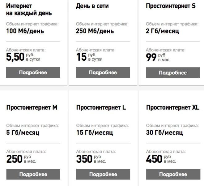 Тарифы Ростелеком на мобильный интернет