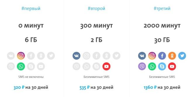 Тарифы Йота для смартфона