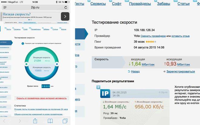 Измерение скорости на 2ip.ru