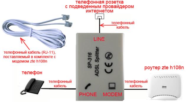 Подключение роутера ZTE ZXHN H108N