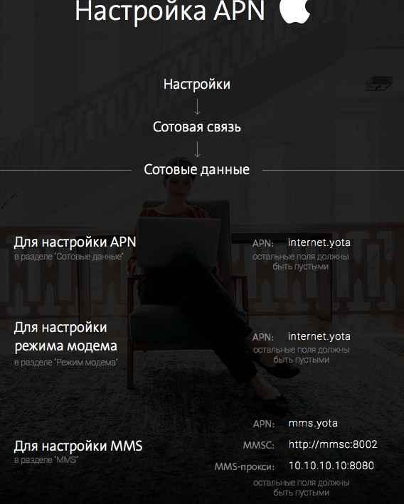 Настройка интернета Йота на Windows Phone