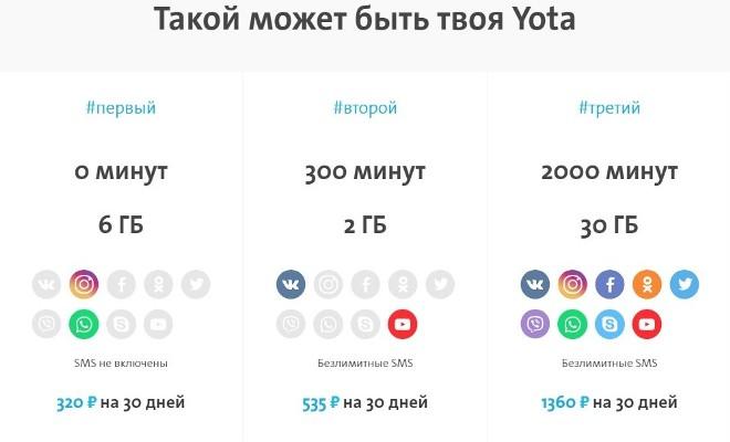 Предложение Yota для смартфонов