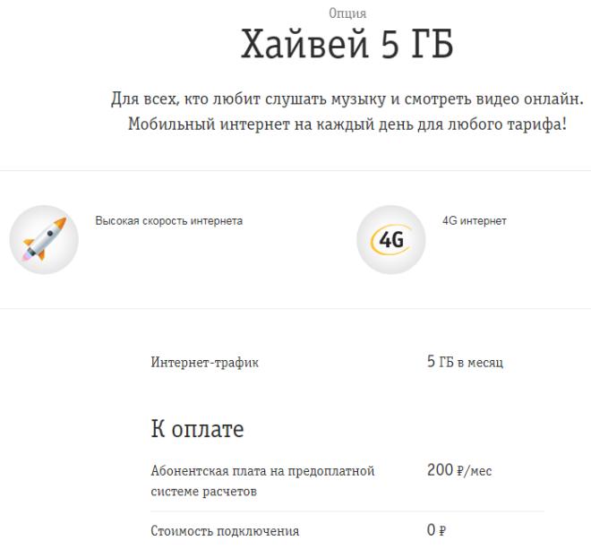 Условия услуги Хайвей Билайн 5 ГБ