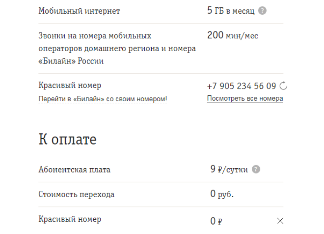 Стоимость услуг на тарифе Билайн «ВСЕшечка»