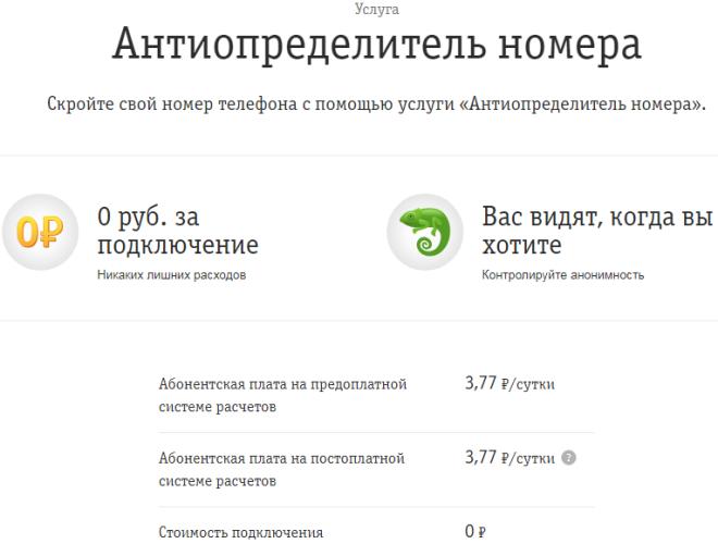 Услуга «Антиопределитель номера» от Билайн
