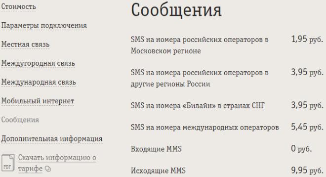 Расценки на сообщения в тарифе Билайн Мобильный пенсионер