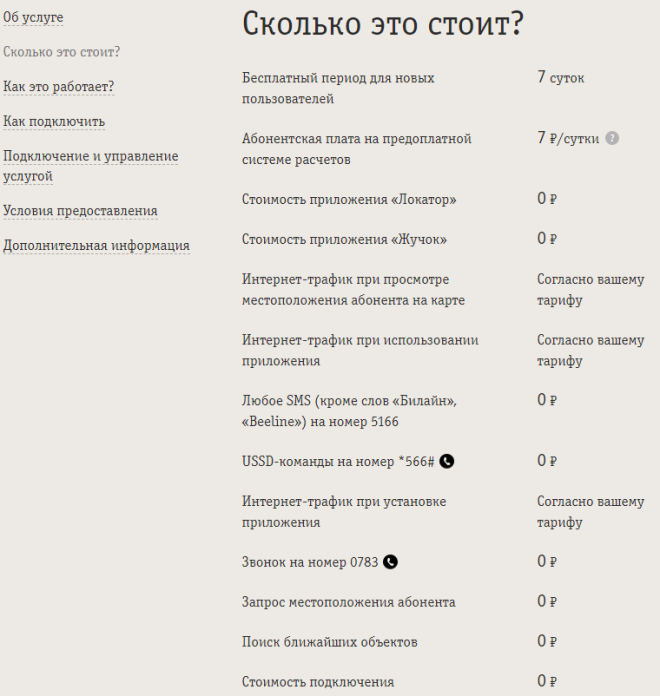 Стоимость услуги «Локатор» от Билайн