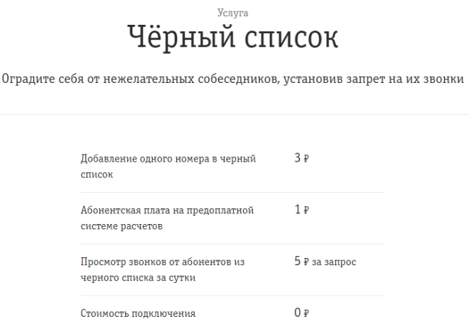 Описание услуги «Черный список» от Билайн
