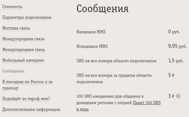 Стоимость сообщений в тарифе «Ноль сомнений» от оператора Билайн