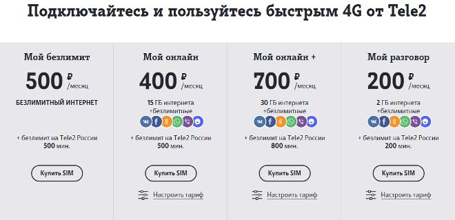 На каких тарифах доступен LTE