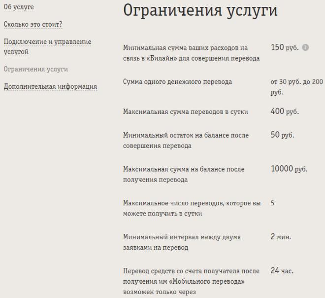 Ограничения услуги Мобильный перевод от Билайн