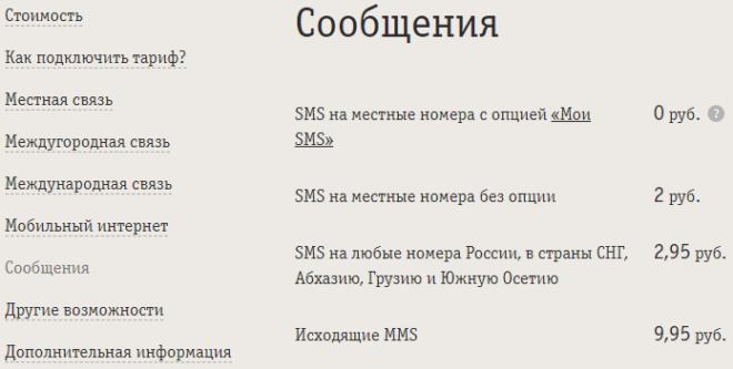 Стоимость сообщений в тарифе Билайн «Добро пожаловать»