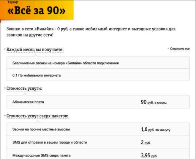 Условия тарифа Все за 90 от Билайн