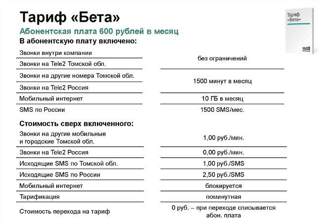 Описание тарифа Бета от Теле2
