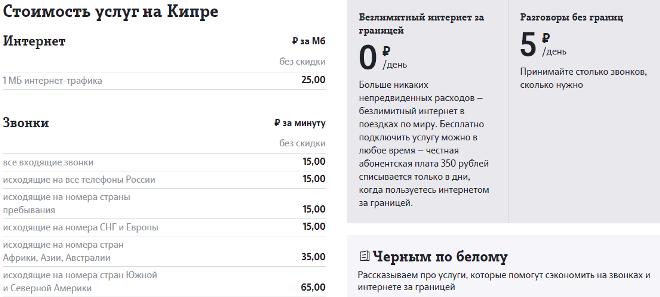 Стоимость услуг от Tele2 на Кипре