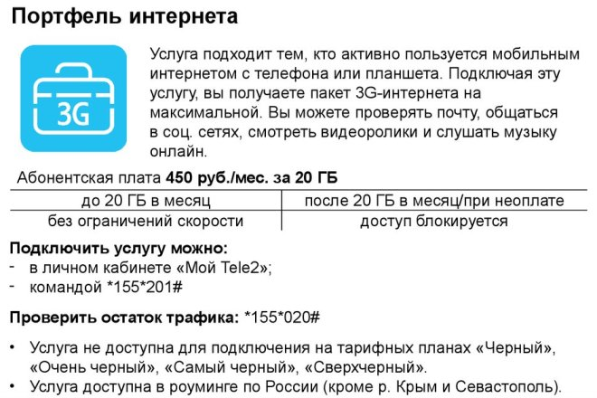 Описание услуги «Портфель интернета» от Теле2