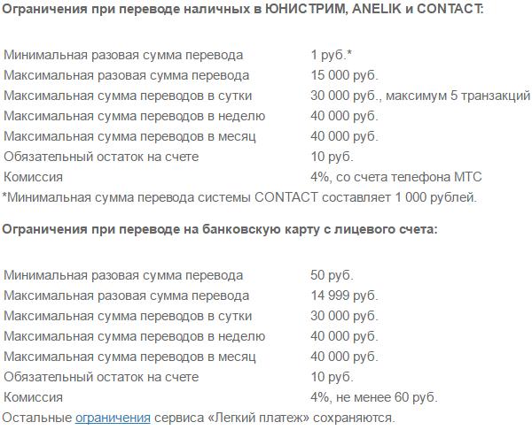 Ограничения при переводе средств.