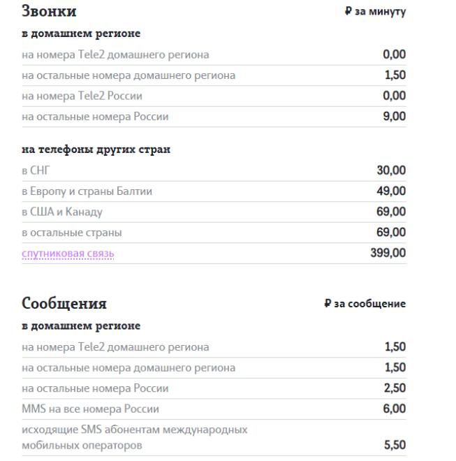 Стоимость звонков и СМС всерх лимита в тарифе «Беспредельно черный» от Теле2
