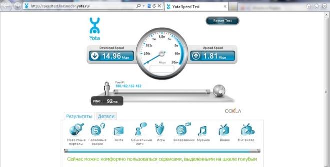 Измерение скорости Йота