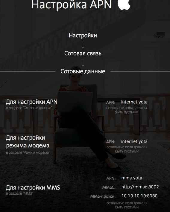 Настройка интернета Йота на Windows Phone