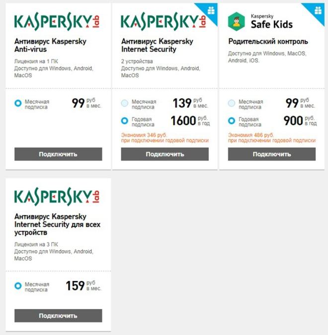 Предложения «Лаборатории Касперского» от Ростелеком