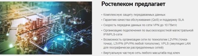 Предложения Ростелекома для бизнеса