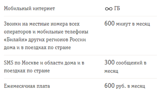 Стоимость тарифа Все за 500