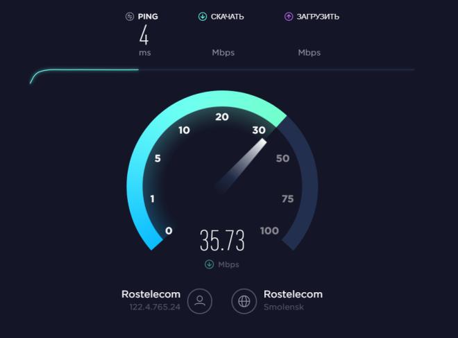 Результат проверки скорости интернета на Speedtest