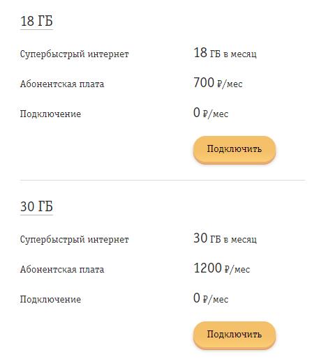 Стоимость пакетов Билайн Хайвей 18 и 30 ГБ