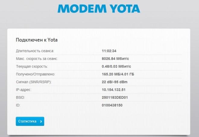 IP адрес в личном кабинете Йота