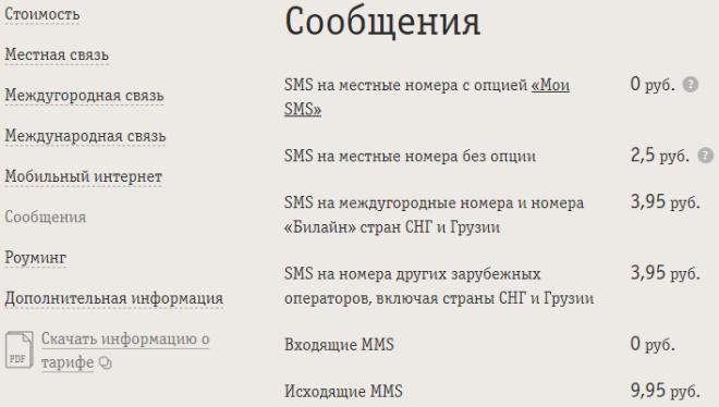 Стоимость отправки сообщений в тарифе Гоу от Билайн