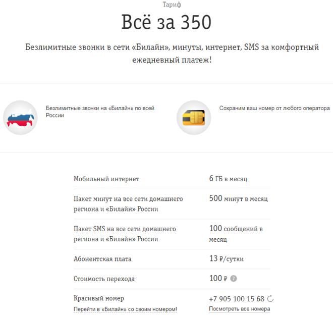 Описание тарифа «Все за 350» Билайн