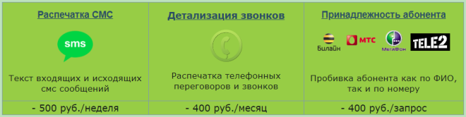 Пробивка абонента на sms-ya.ru